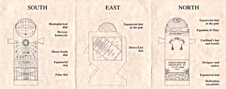 Plan drawings of the South, East and North faces of the dial designed by David Brown